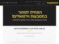 Des shampoings et produits soins cheveux à acheter en ligne